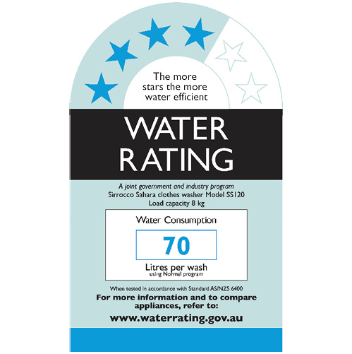 Save water Certificate