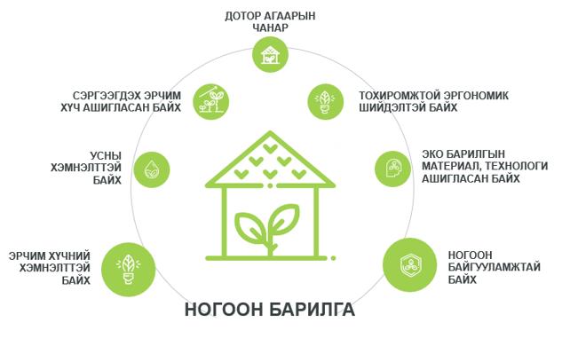 green building 1